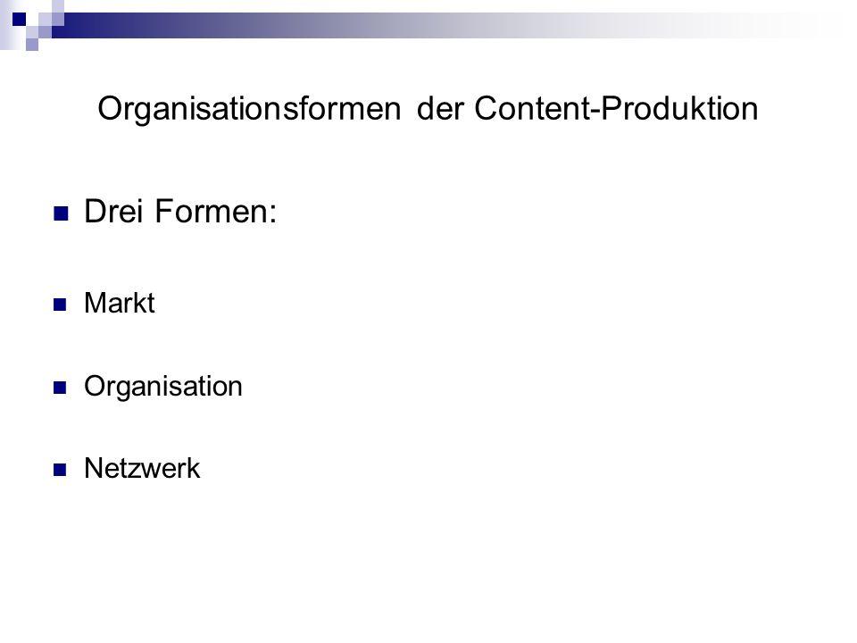 Drei Formen: Markt Organisation Netzwerk Organisationsformen der Content-Produktion