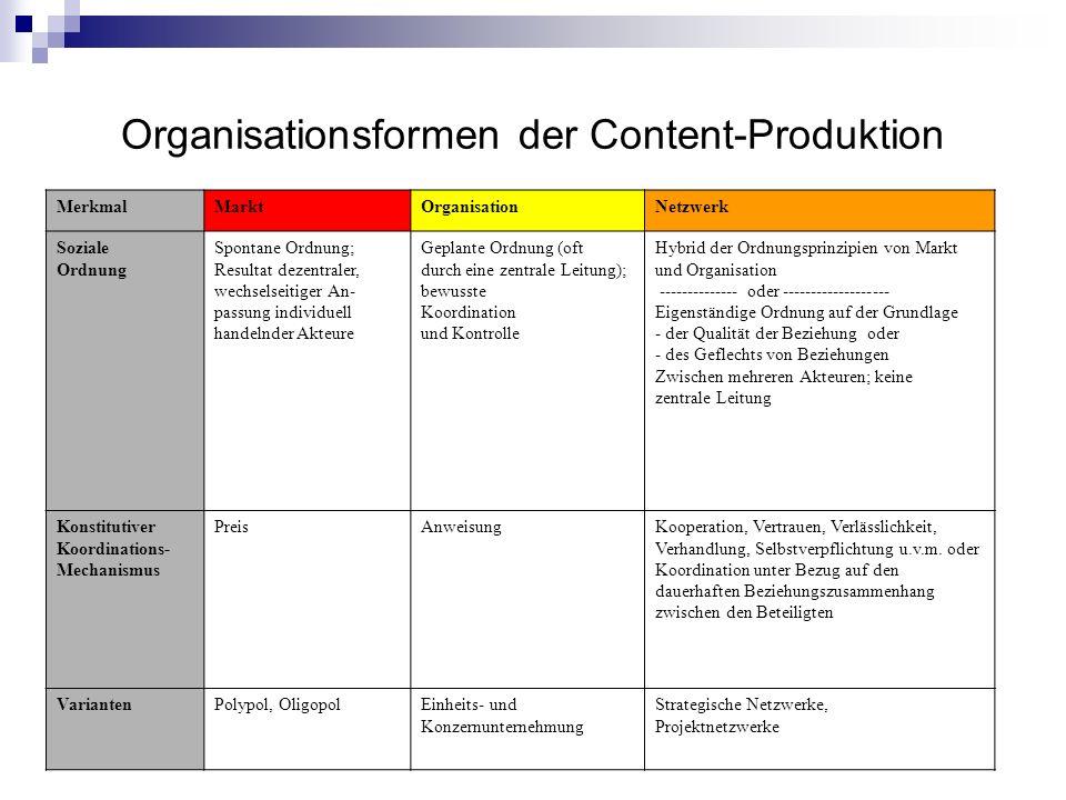 Deutschland im globalen Vergleich Problem: EU weist gegenüber USA ein Defizit von 5 Mrd Euro im Handel mit Fernsehprogrammen und Filmen auf 80 % der Filme in deutschen Kinos sind amerikanische Produktionen Europa konsumiert, USA produziert