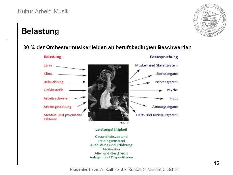 Kultur-Arbeit: Musik Präsentiert von: A. Keilholz, J.P. Kuntoff, C. Männel, C. Schott 15 Belastung 80 % der Orchestermusiker leiden an berufsbedingten