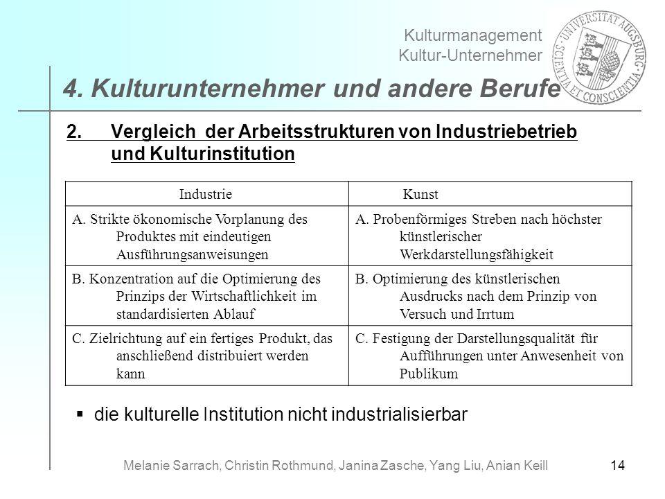 14 2. Vergleich der Arbeitsstrukturen von Industriebetrieb und Kulturinstitution 4. Kulturunternehmer und andere Berufe Kulturmanagement Kultur-Untern
