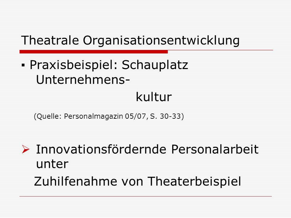 Theatrale Organisationsentwicklung Praxisbeispiel: Schauplatz Unternehmens- kultur (Quelle: Personalmagazin 05/07, S.