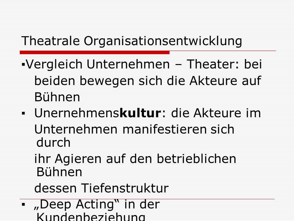 Theatrale Organisationsentwicklung Vergleich Unternehmen – Theater: bei beiden bewegen sich die Akteure auf Bühnen Unernehmenskultur: die Akteure im Unternehmen manifestieren sich durch ihr Agieren auf den betrieblichen Bühnen dessen Tiefenstruktur Deep Acting in der Kundenbeziehung