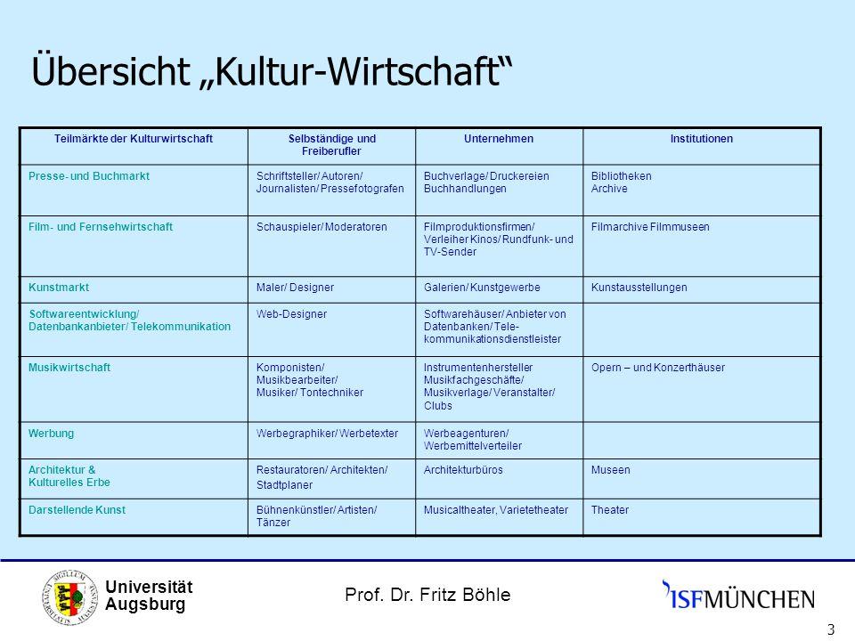 Prof. Dr. Fritz Böhle Universität Augsburg 3 Übersicht Kultur-Wirtschaft Teilmärkte der KulturwirtschaftSelbständige und Freiberufler UnternehmenInsti