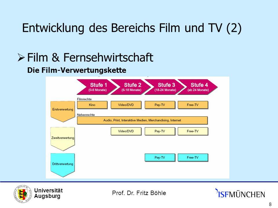 Prof. Dr. Fritz Böhle Universität Augsburg 8 Entwicklung des Bereichs Film und TV (2) Film & Fernsehwirtschaft Die Film-Verwertungskette