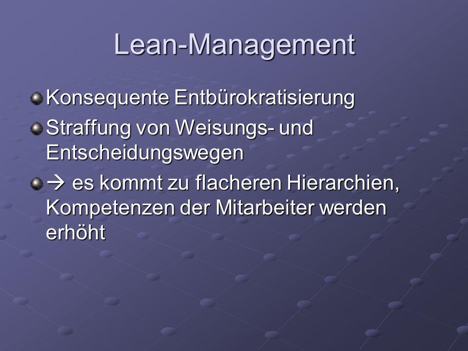 Lean-Management Konsequente Entbürokratisierung Straffung von Weisungs- und Entscheidungswegen es kommt zu flacheren Hierarchien, Kompetenzen der Mitarbeiter werden erhöht es kommt zu flacheren Hierarchien, Kompetenzen der Mitarbeiter werden erhöht