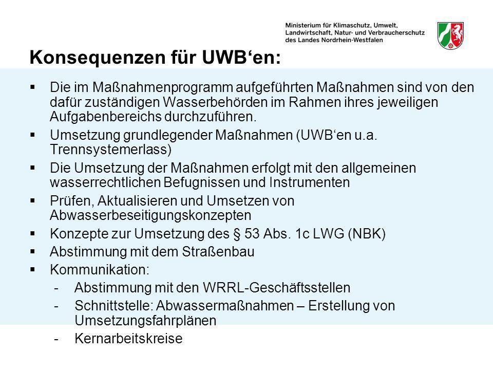 Konsequenzen für UWBen: Die im Maßnahmenprogramm aufgeführten Maßnahmen sind von den dafür zuständigen Wasserbehörden im Rahmen ihres jeweiligen Aufga