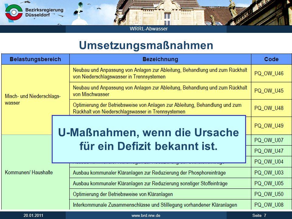 www.brd.nrw.de 8Seite 20.01.2011 WRRL-Abwasser Konzeptionelle Maßnahmen K-Maßnahmen, wenn die Ursache für ein Defizit nicht bekannt ist, oder im Moment nicht spezifiziert werden kann.