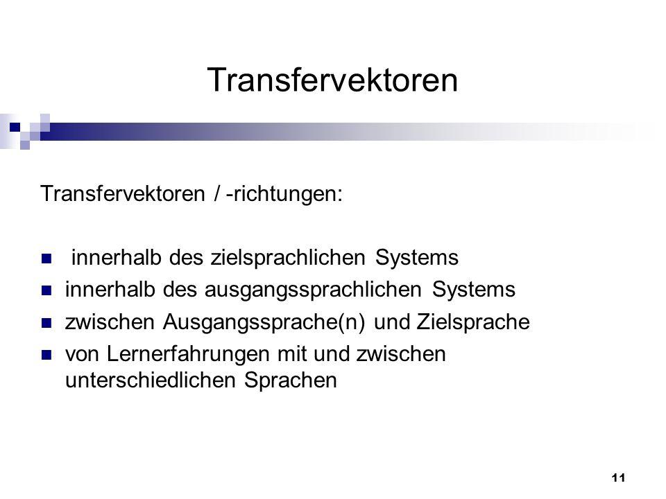 12 Transferdomänen Formtransfer Inhalts- oder semantischer Transfer Funktionstransfer Pragmatischer Transfer Didaktischer Transfer