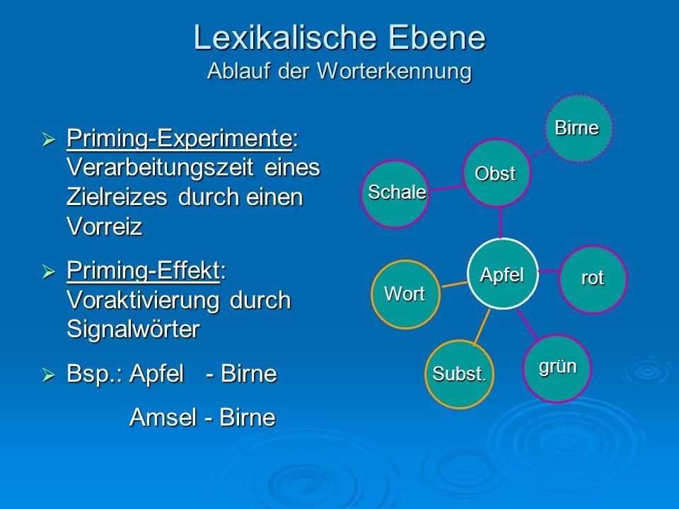 Lexikalische Ebene Wie verläuft die Worterkennung bei Mehrsprachigen.
