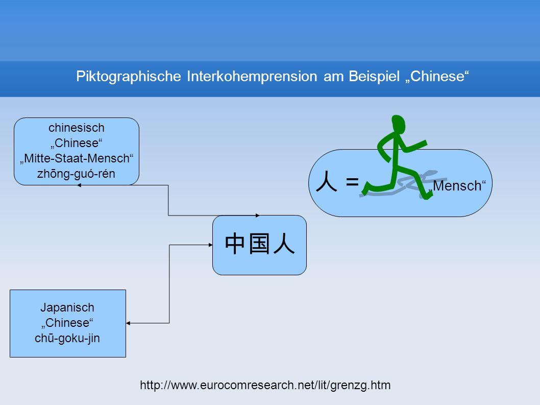 Piktographische Interkohemprension am Beispiel Chinese chinesisch Chinese Mitte-Staat-Mensch zhōng-guó-rén = Mensch Japanisch Chinese chū-goku-jin http://www.eurocomresearch.net/lit/grenzg.htm