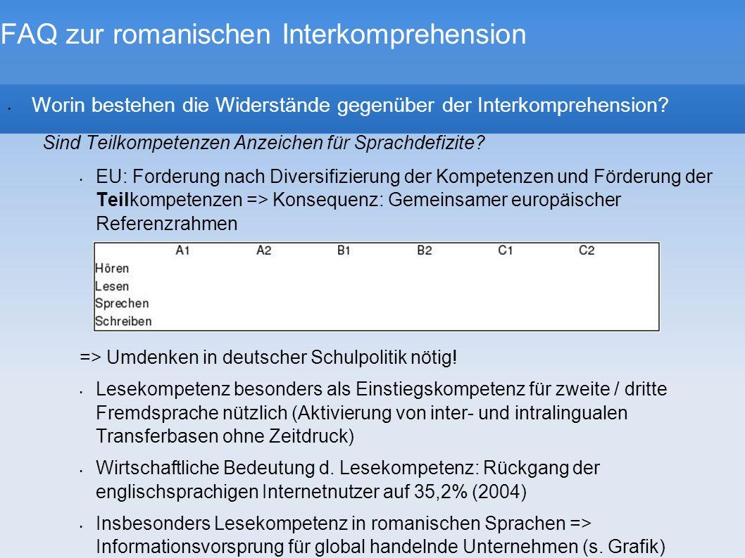 FAQ zur romanischen Interkomprehension Worin bestehen die Widerstände gegenüber der Interkomprehension.
