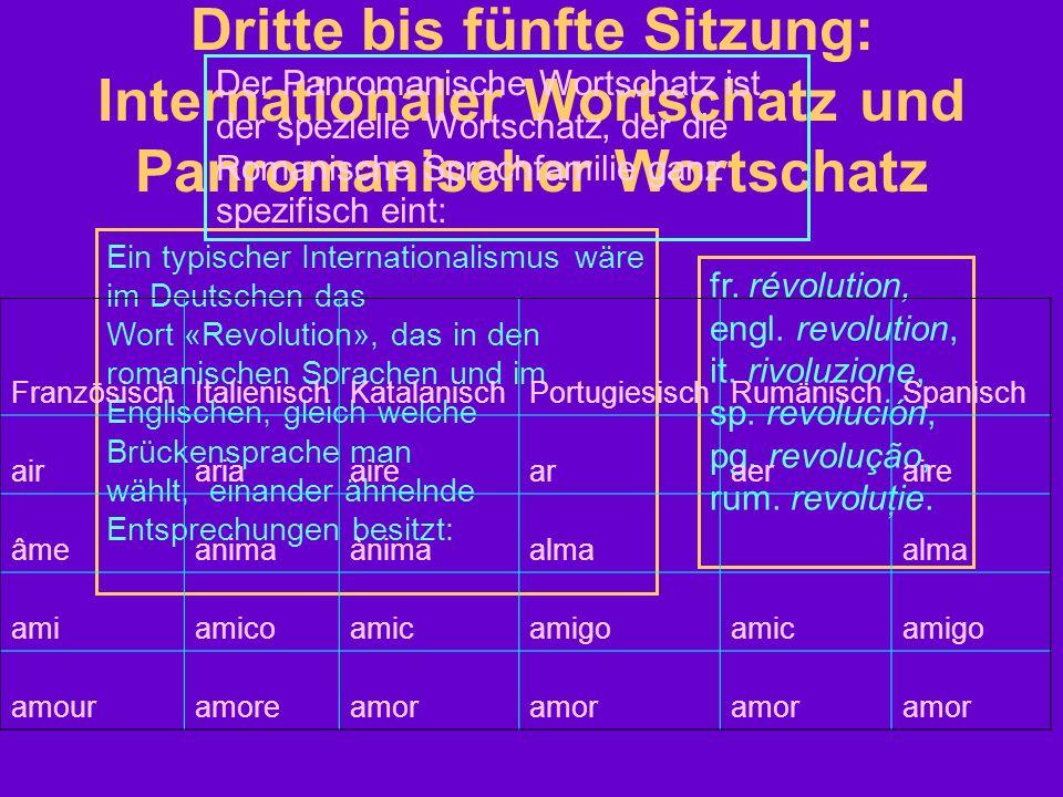 Dritte bis fünfte Sitzung: Internationaler Wortschatz und Panromanischer Wortschatz fr. révolution, engl. revolution, it. rivoluzione, sp. revolución,