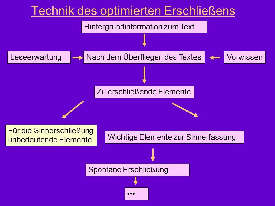 Technik des optimierten Erschließens Hintergrundinformation zum Text Nach dem Überfliegen des TextesLeseerwartungVorwissen Zu erschließende Elemente W