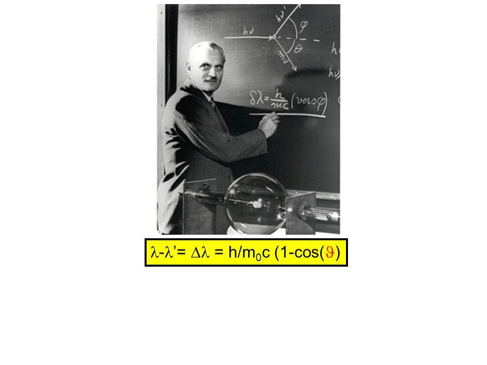 - = = h/m 0 c (1-cos( )