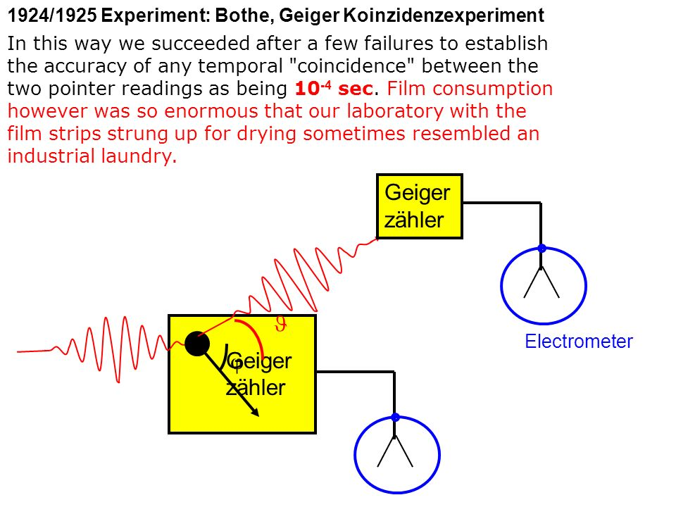 Geiger zähler 1924/1925 Experiment: Bothe, Geiger Koinzidenzexperiment Geiger zähler Electrometer In this way we succeeded after a few failures to est