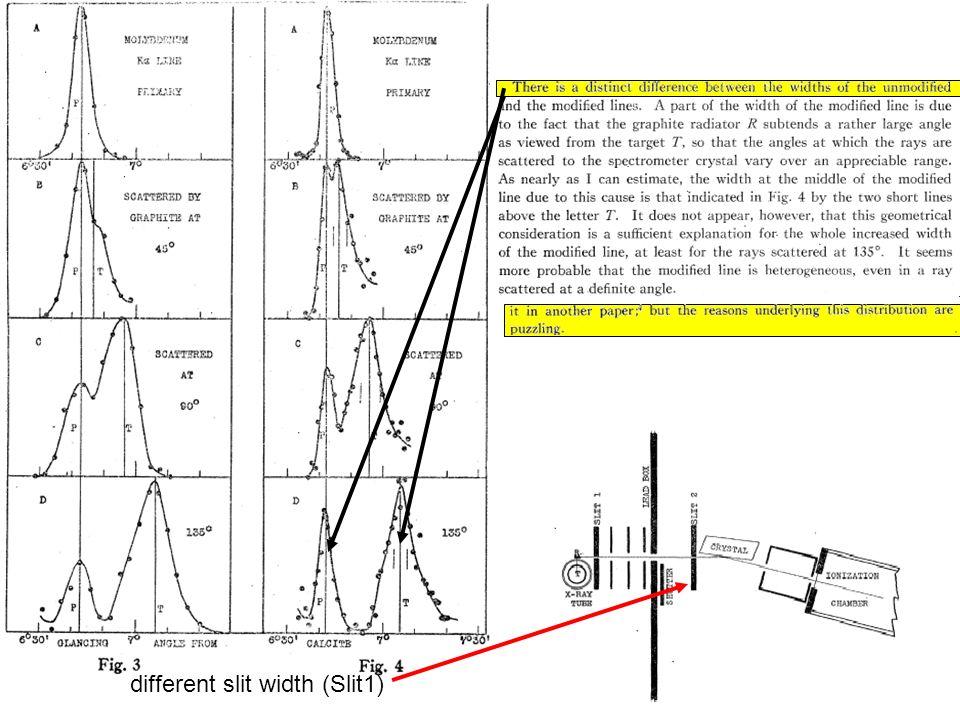 different slit width (Slit1)