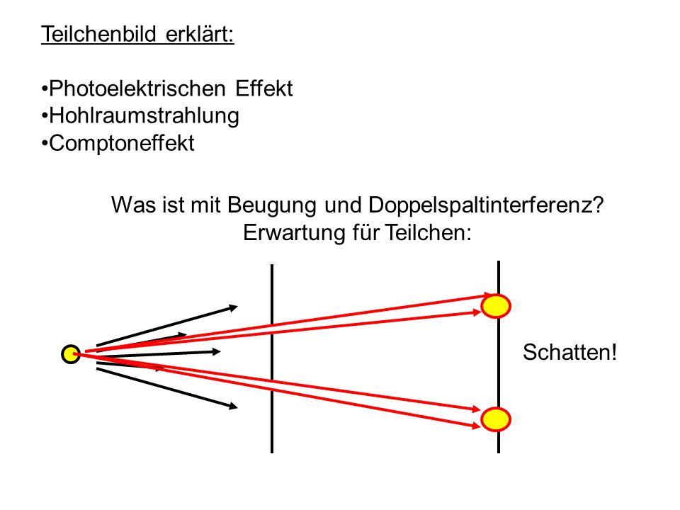 Teilchenbild erklärt: Photoelektrischen Effekt Hohlraumstrahlung Comptoneffekt Was ist mit Beugung und Doppelspaltinterferenz? Erwartung für Teilchen: