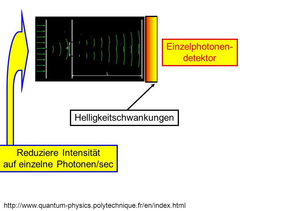 Helligkeitschwankungen http://www.quantum-physics.polytechnique.fr/en/index.html Einzelphotonen- detektor Reduziere Intensität auf einzelne Photonen/s