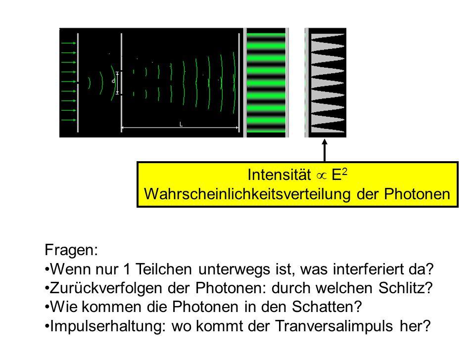 Intensität E 2 Wahrscheinlichkeitsverteilung der Photonen Fragen: Wenn nur 1 Teilchen unterwegs ist, was interferiert da? Zurückverfolgen der Photonen