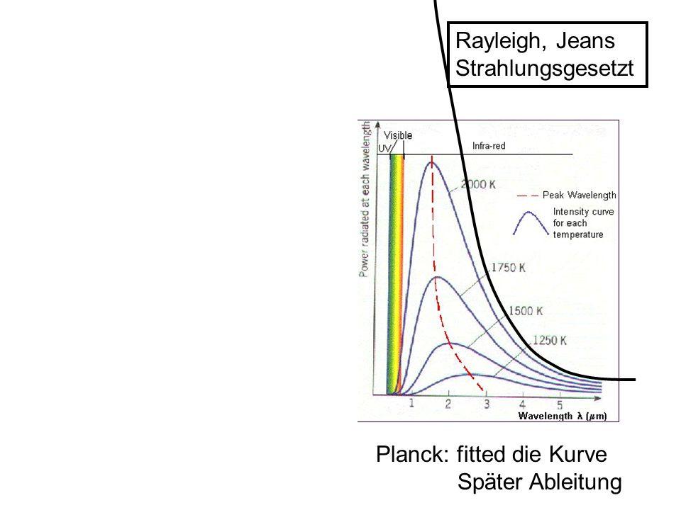 Rayleigh, Jeans Strahlungsgesetzt Planck: fitted die Kurve Später Ableitung