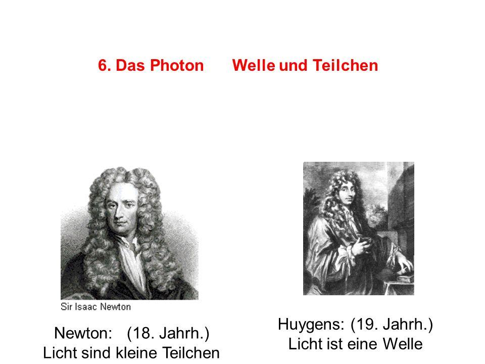Teilchenbild erklärt: Photoelektrischen Effekt E = h Hohlraumstrahlung (diskrete Strahler) Comptoneffekt E = h, p=h /c Schatten.