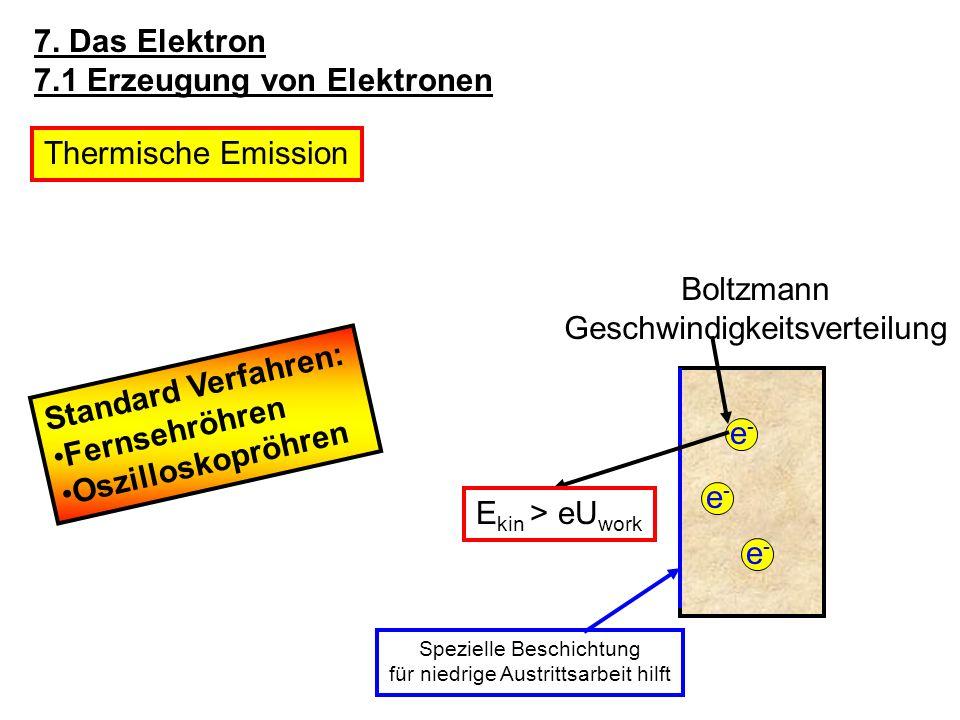 7. Das Elektron 7.1 Erzeugung von Elektronen Thermische Emission e-e- e-e- e-e- Boltzmann Geschwindigkeitsverteilung Spezielle Beschichtung für niedri