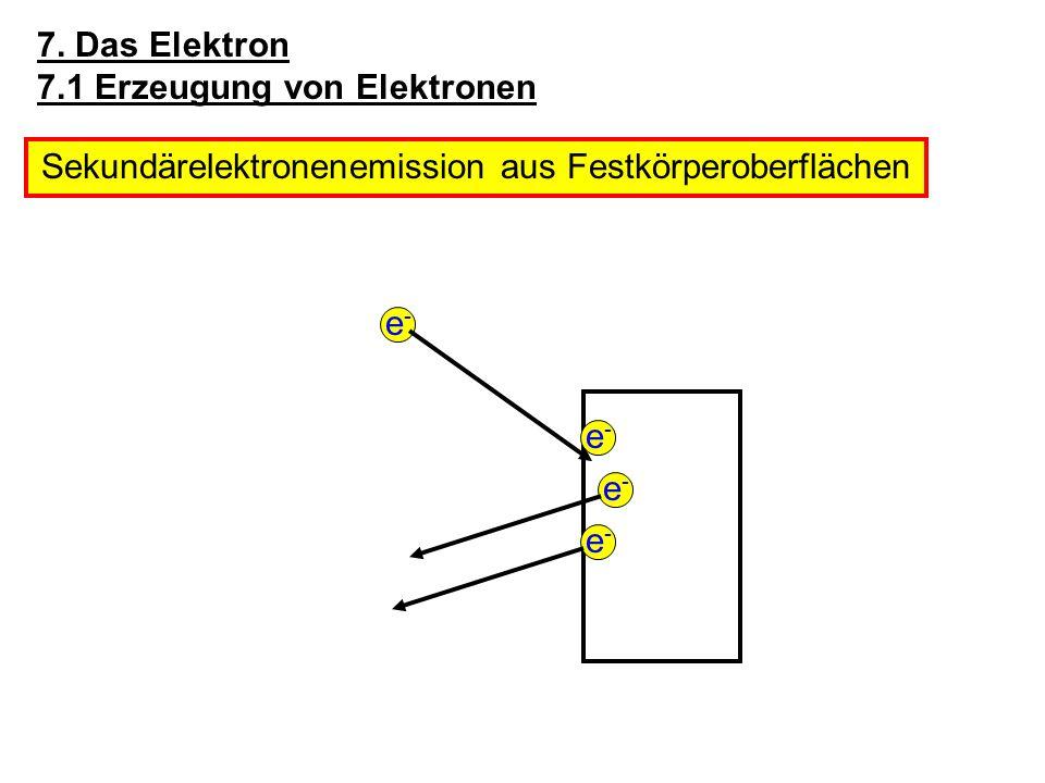 7. Das Elektron 7.1 Erzeugung von Elektronen Sekundärelektronenemission aus Festkörperoberflächen e-e- e-e- e-e- e-e-