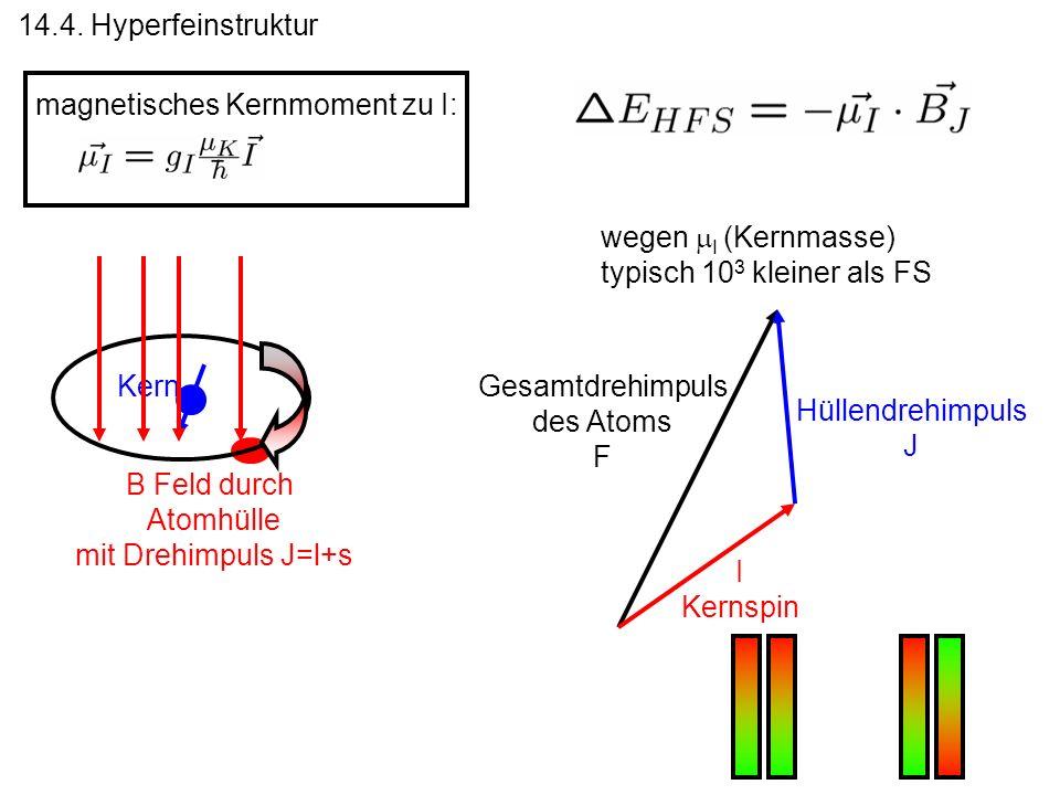 Gesamtdrehimpuls des Atoms F I Kernspin Hüllendrehimpuls J Hyperfeinstruktur Hüllendrehimpuls J Elektronenspin s Bahndrehimpuls der Hülle L Feinstruktur Übersicht Drehimpulskopplung