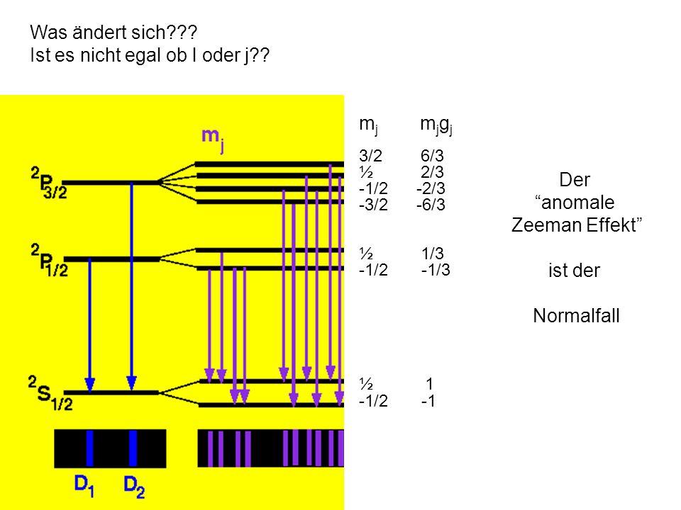 15.Atome in Äußeren Feldern: Der Zeeman Effekt 15.1.