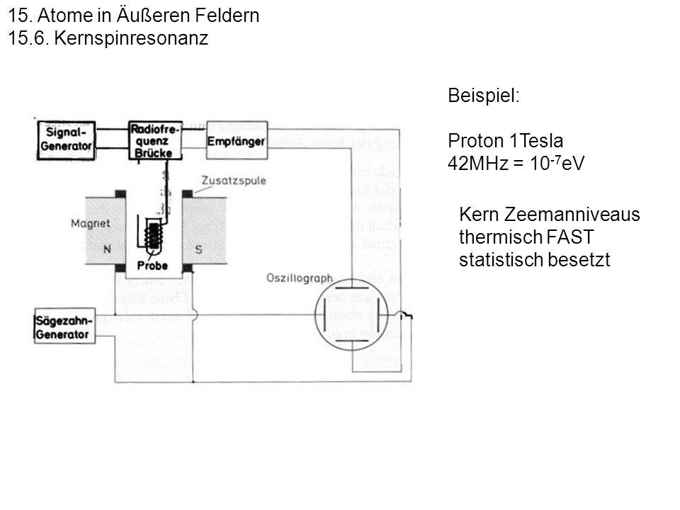 15.Atome in Äußeren Feldern 15.6. Kernspinresonanz Anwendung: z.B.