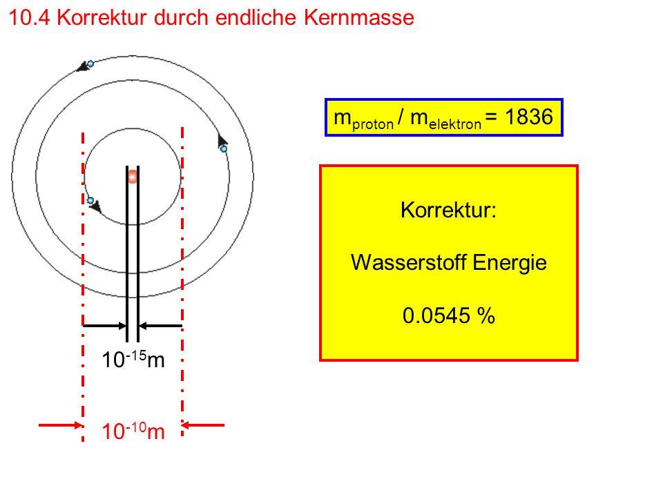 Erinnerung: Wasserstoff 3 Isotope: H 1 Proton + 1 Elektron D (Deuterium) 1 Proton + 1 Neutron + 1 Elektron T (Tritium)(12.3 y) 1 Proton + 2 Neutronen + 1 Elektron