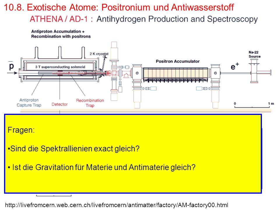10.8. Exotische Atome: Positronium und Antiwasserstoff Positronium: e + e - E n=1 =6.8eV r n=1 =1,06 10 -10 m Wasserstoff: p + e - E n=1 =13,6eV r n=1