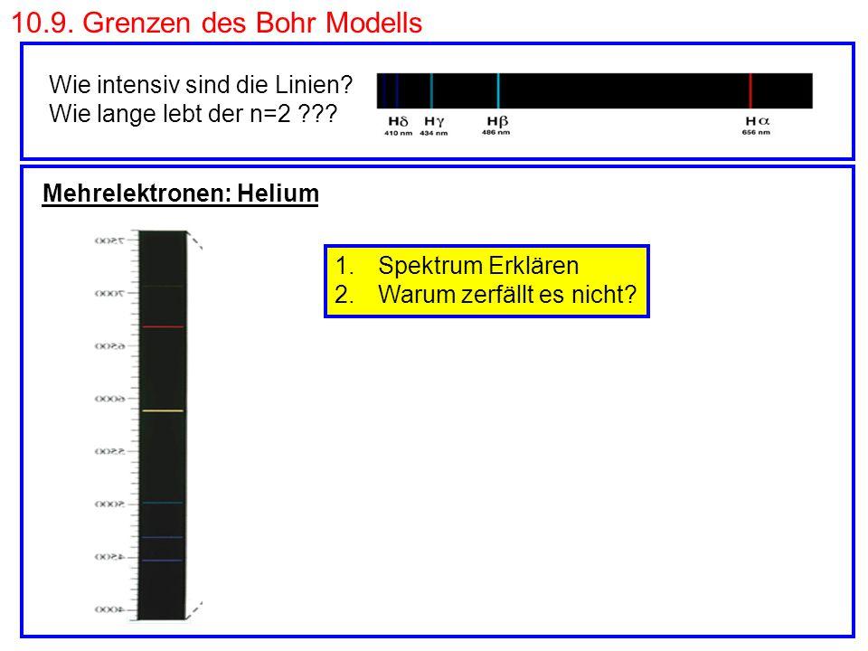 Zeit Elektron 2 Elektron 1 Farbumschaltung wenn R-e-e klein
