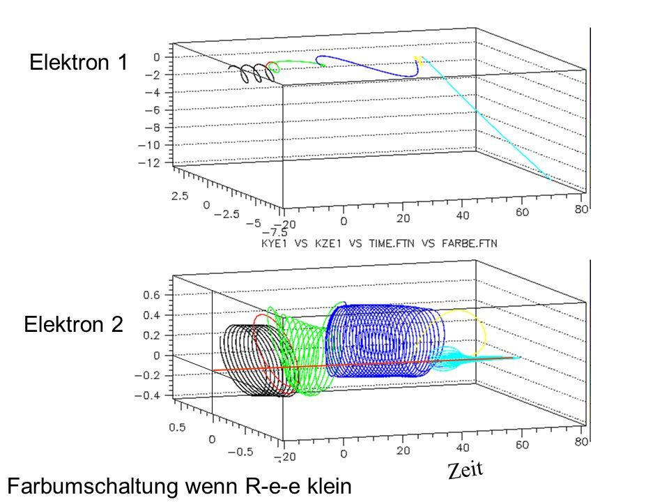 10.9.Grenzen des Bohr Modells 1.Spektrum Erklären 2.Warum zerfällt es nicht.