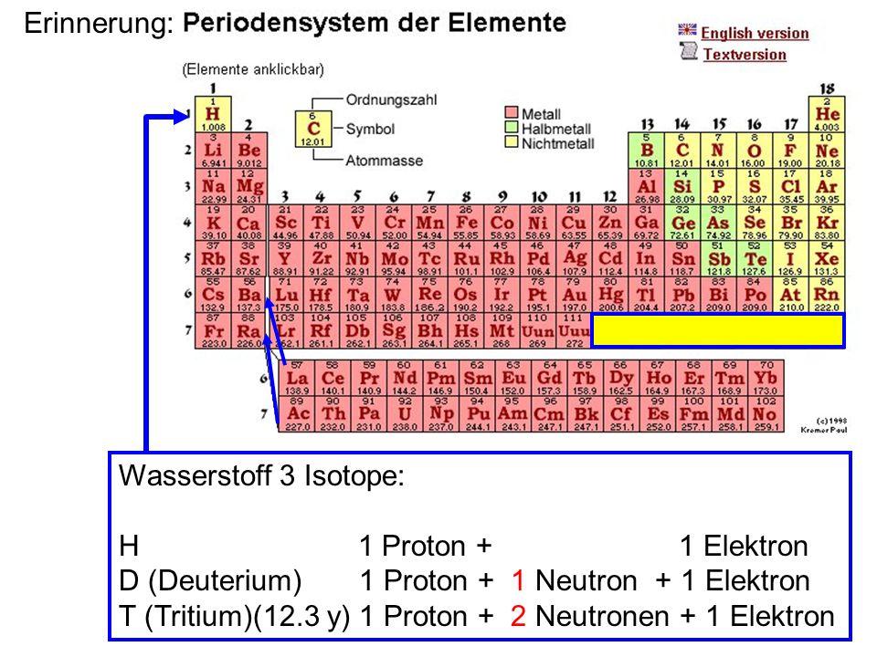 10.4 Korrektur durch endliche Kernmasse Korrektur: Wasserstoff Energie 0.0545 % m deuteron / m proton = 2 Folge: Isotope haben verschiedenen Spektrallinien