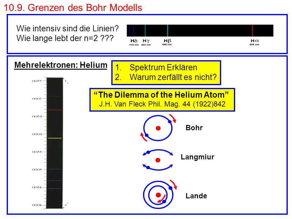 10.9. Grenzen des Bohr Modells 1.Spektrum Erklären 2.Warum zerfällt es nicht? Wie intensiv sind die Linien? Wie lange lebt der n=2 ??? Mehrelektronen: