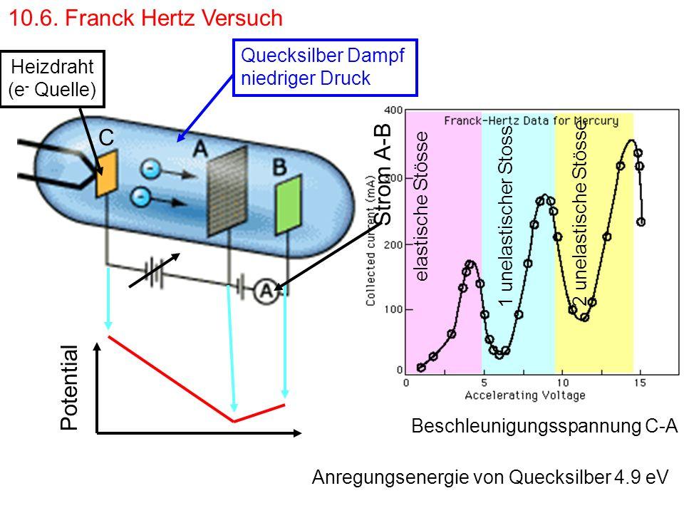 10.7. Sommerfelds Korrekturen zum Bohr Modell H ist aufgespalten