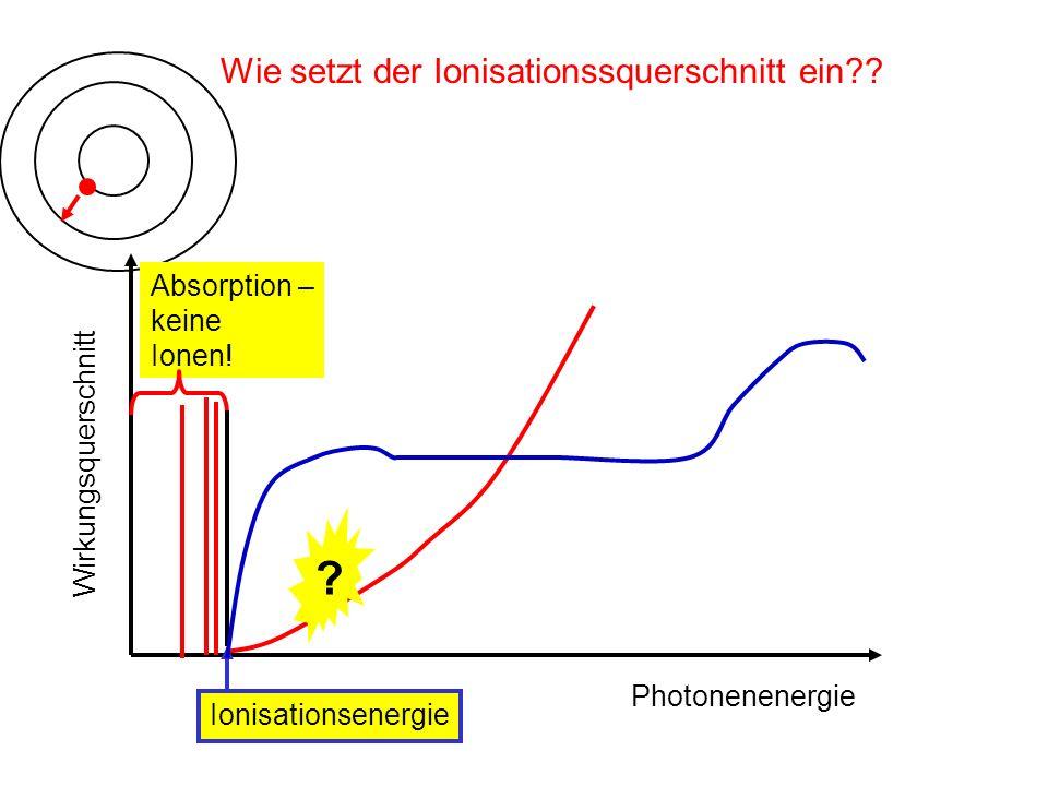 Wie setzt der Ionisationssquerschnitt ein?? Photonenenergie Wirkungsquerschnitt Ionisationsenergie Absorption – keine Ionen! ?