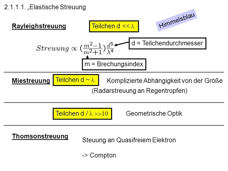 2.1.1.1. Elastische Streuung Thomsonstreuung Rayleighstreuung Miestreuung Teilchen d << Teilchen d ~ Komplizierte Abhängigkeit von der Größe Himmelsbl