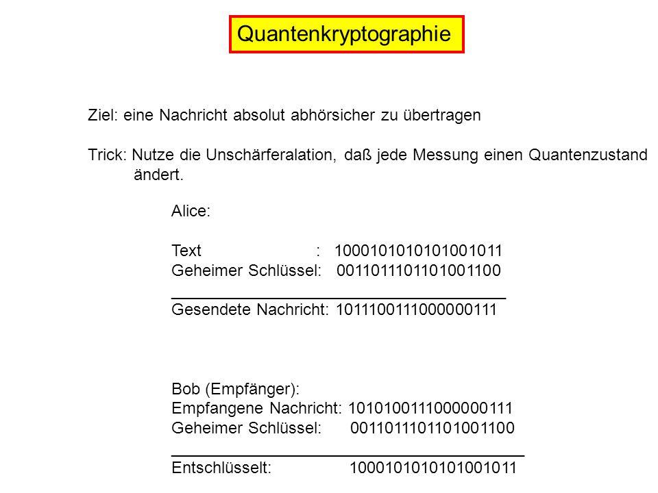 Quantenkryptographie Alice: Text : 1000101010101001011 Geheimer Schlüssel: 0011011101101001100 _____________________________________ Gesendete Nachricht: 1011100111000000111 Bob (Empfänger): Empfangene Nachricht: 1010100111000000111 Geheimer Schlüssel: 0011011101101001100 _______________________________________ Entschlüsselt: 1000101010101001011 Ziel: eine Nachricht absolut abhörsicher zu übertragen Trick: Nutze die Unschärferalation, daß jede Messung einen Quantenzustand ändert.