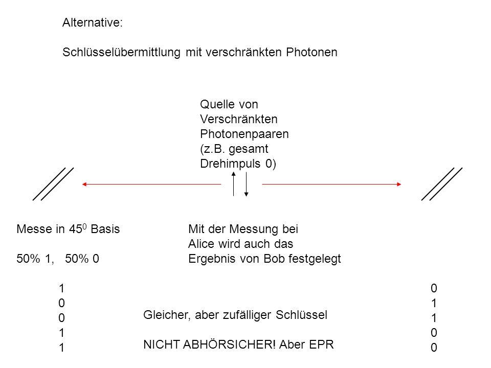 Alternative: Schlüsselübermittlung mit verschränkten Photonen Quelle von Verschränkten Photonenpaaren (z.B.