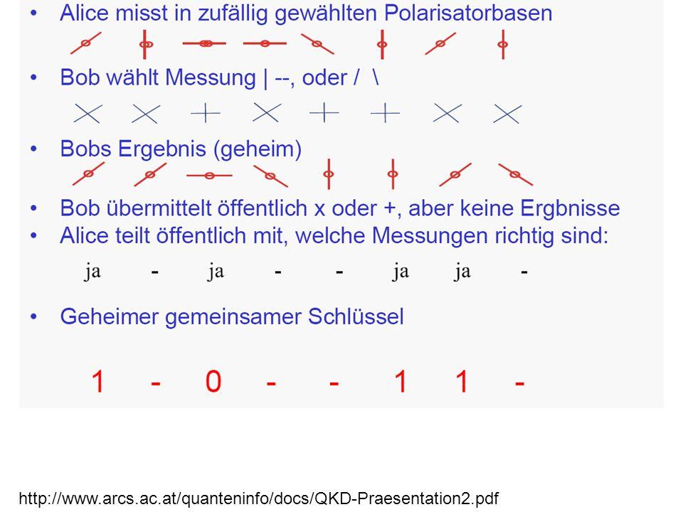 http://www.arcs.ac.at/quanteninfo/docs/QKD-Praesentation2.pdf