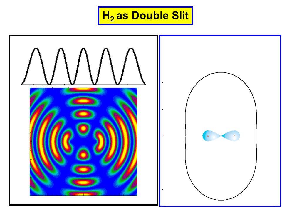 electron energy: 190 eV wavelength: 1.7 a.u. Slit: 1.4 a.u.