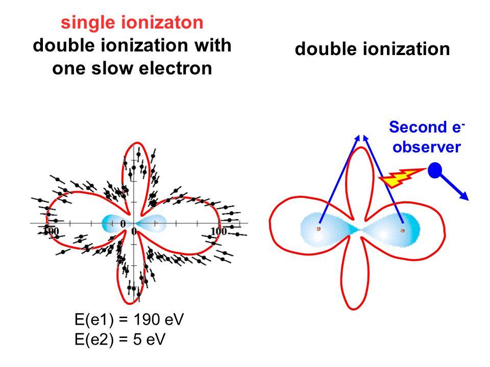 E(e1) = 190 eV E(e2) = 5 eV single ionizaton double ionization with one slow electron double ionization Second e - observer