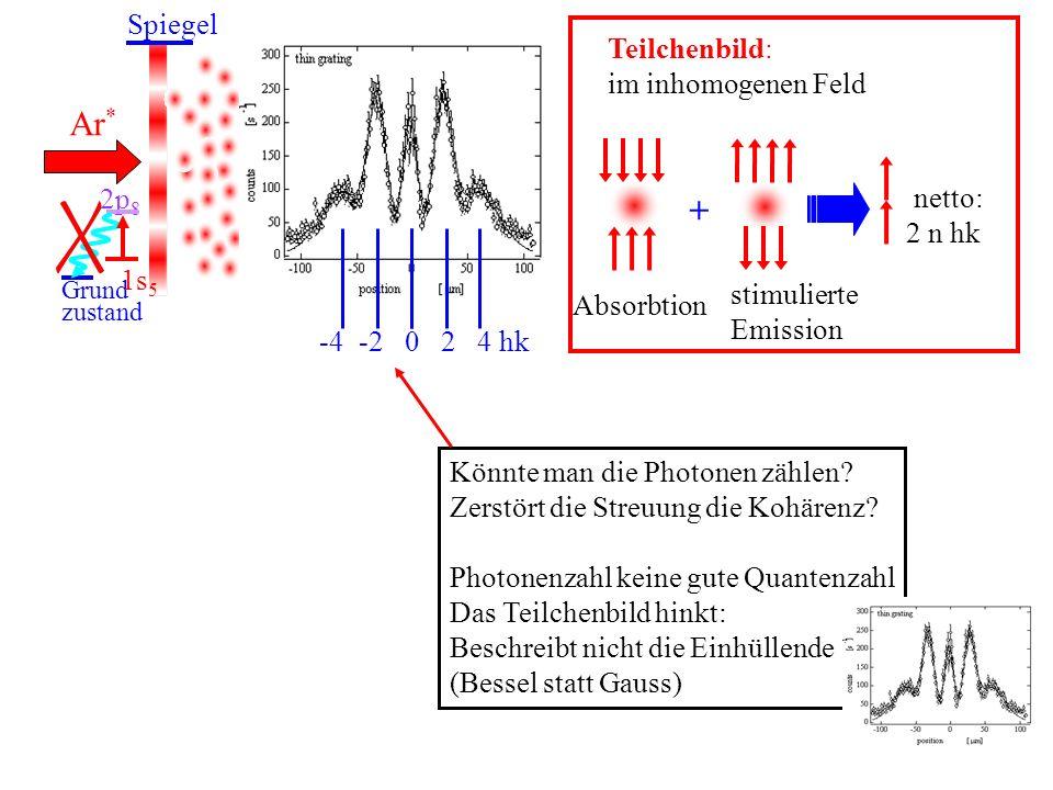 Ar * Spiegel 2p 8 Grund zustand 1s 5 Absorbtion Teilchenbild: im inhomogenen Feld stimulierte Emission + netto: 2 n hk -4 -2 0 2 4 hk Könnte man die P