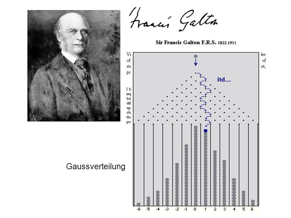 Gaussverteilung