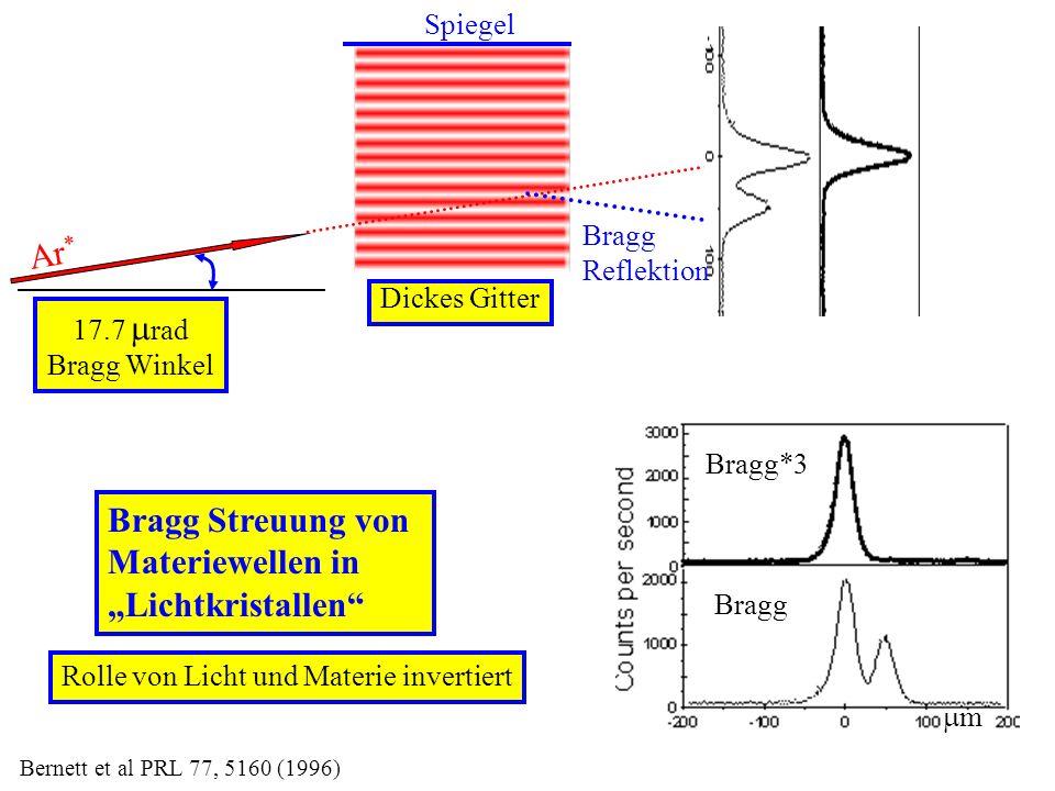 Spiegel Dickes Gitter Bernett et al PRL 77, 5160 (1996) Ar * Bragg Streuung von Materiewellen in Lichtkristallen 17.7 rad Bragg Winkel m Bragg Bragg*3