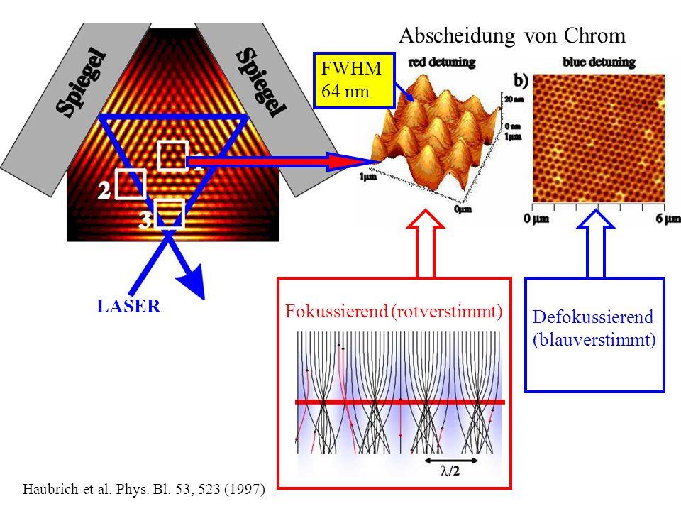 LASER Haubrich et al. Phys. Bl. 53, 523 (1997) Abscheidung von Chrom Fokussierend (rotverstimmt) Defokussierend (blauverstimmt) FWHM 64 nm