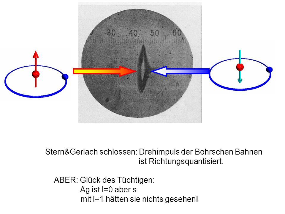 Stern&Gerlach schlossen: Drehimpuls der Bohrschen Bahnen ist Richtungsquantisiert. ABER: Glück des Tüchtigen: Ag ist l=0 aber s mit l=1 hätten sie nic