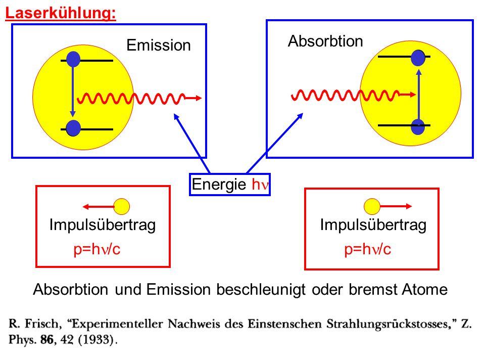 Laserkühlung: Emission Absorbtion Energie h Impulsübertrag p=h /c Impulsübertrag p=h /c Absorbtion und Emission beschleunigt oder bremst Atome